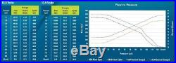 GENUINE WALBRO 450LPH High Performance Fuel Pump +Kit F90000267 E85 TIA485-2